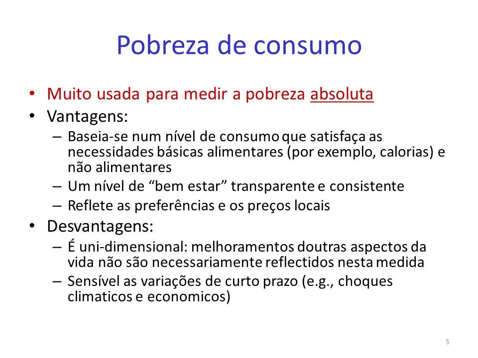 Pobreza de consumo Muito usada para medir a pobreza absoluta