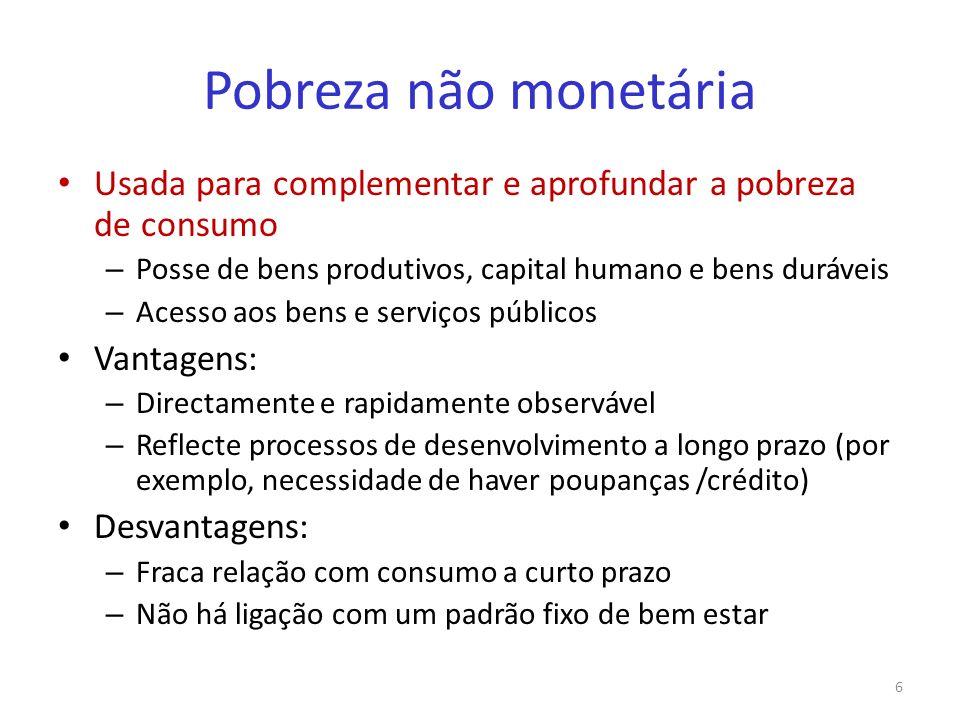 Pobreza não monetária Usada para complementar e aprofundar a pobreza de consumo. Posse de bens produtivos, capital humano e bens duráveis.