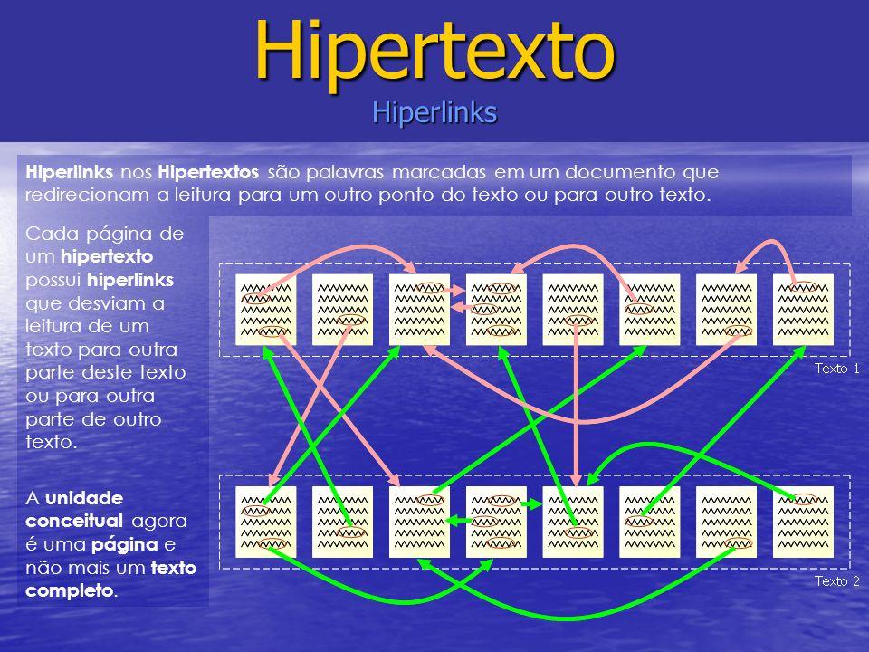 Hipertexto Hiperlinks