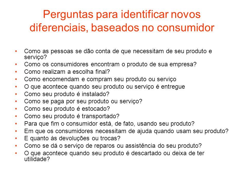 Perguntas para identificar novos diferenciais, baseados no consumidor