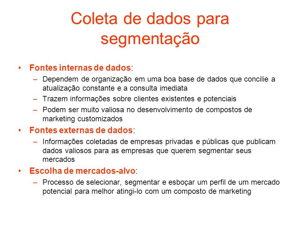 Coleta de dados para segmentação