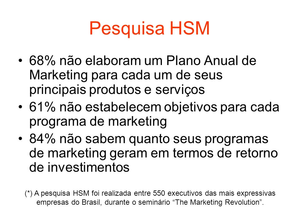 Pesquisa HSM68% não elaboram um Plano Anual de Marketing para cada um de seus principais produtos e serviços.