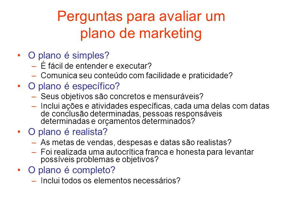 Perguntas para avaliar um plano de marketing