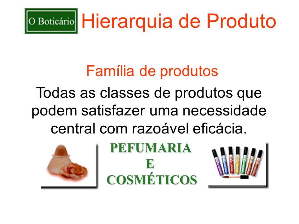 Hierarquia de Produto Família de produtos