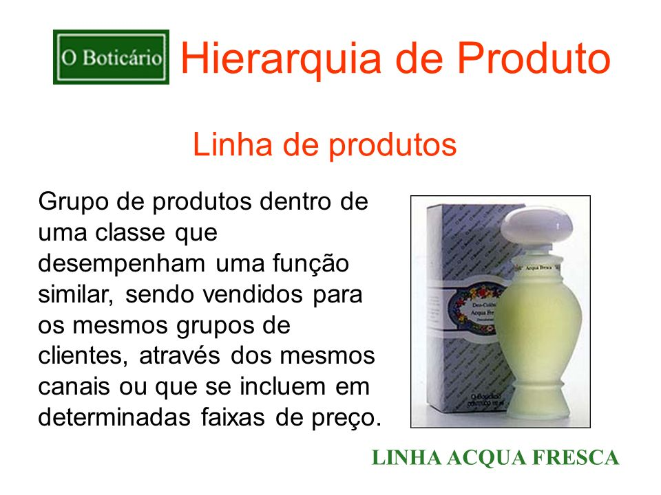 Hierarquia de Produto Linha de produtos