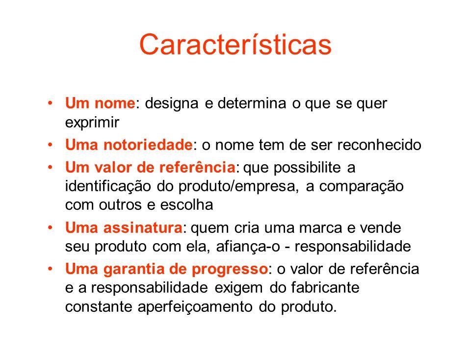 Características Um nome: designa e determina o que se quer exprimir