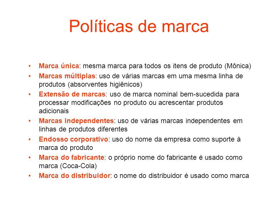 Políticas de marcaMarca única: mesma marca para todos os itens de produto (Mônica)