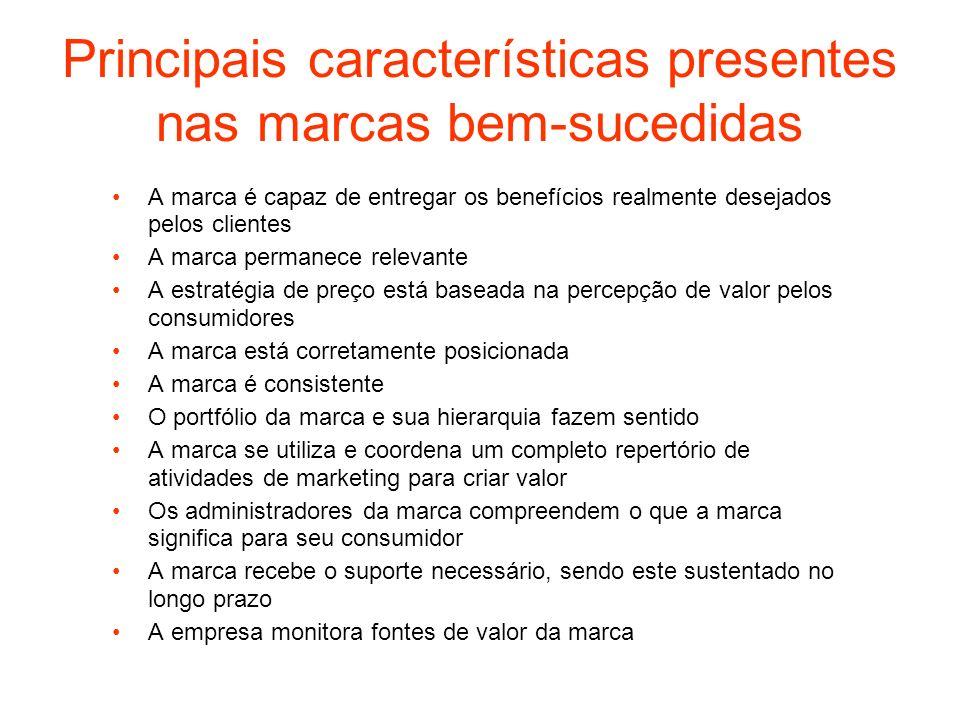 Principais características presentes nas marcas bem-sucedidas