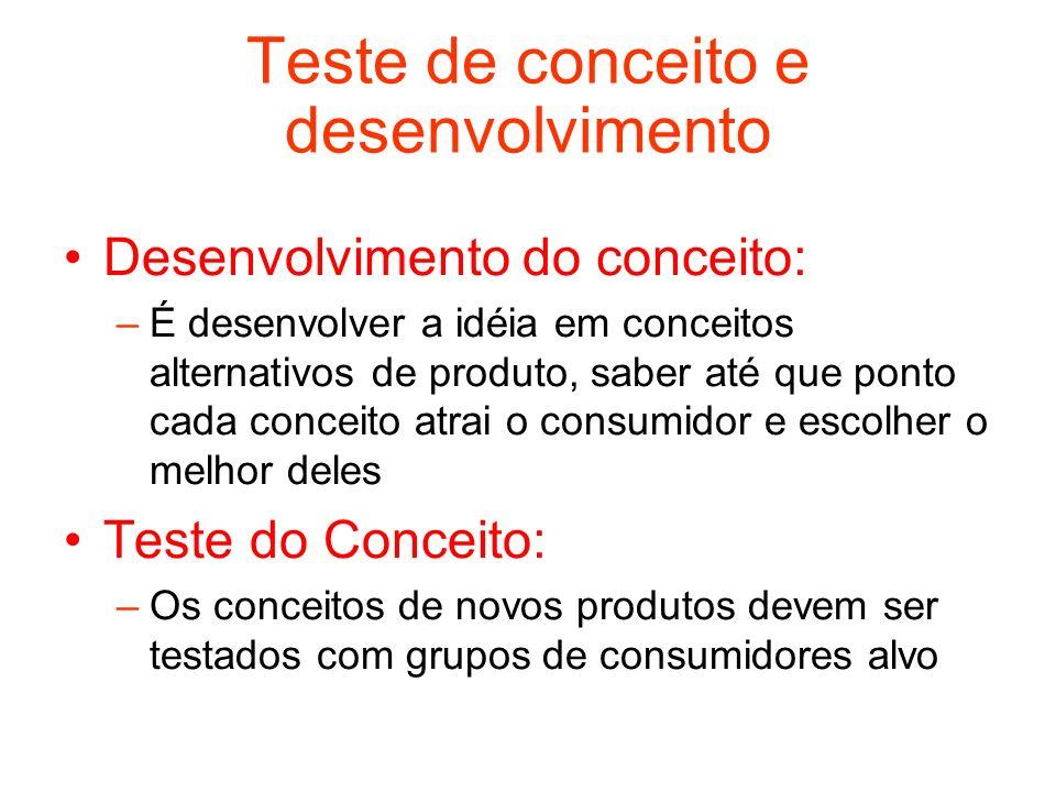 Teste de conceito e desenvolvimento