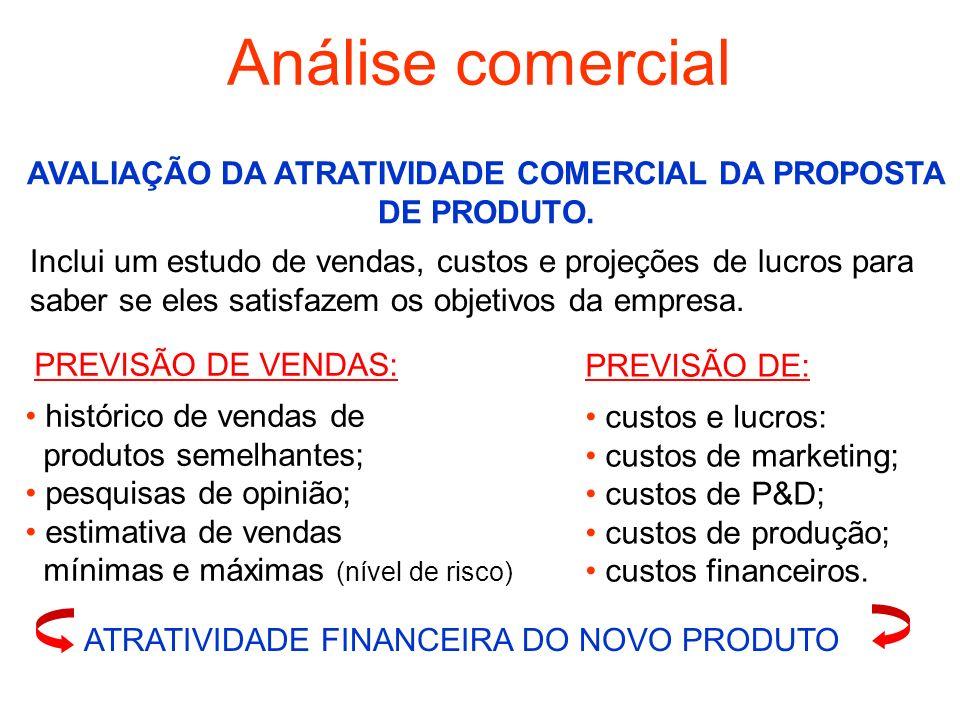 AVALIAÇÃO DA ATRATIVIDADE COMERCIAL DA PROPOSTA DE PRODUTO.