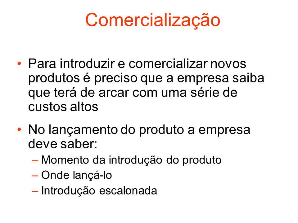 ComercializaçãoPara introduzir e comercializar novos produtos é preciso que a empresa saiba que terá de arcar com uma série de custos altos.