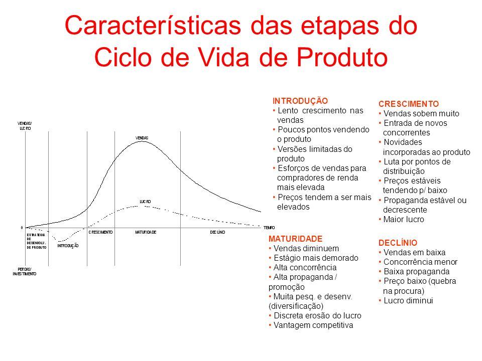 Características das etapas do Ciclo de Vida de Produto