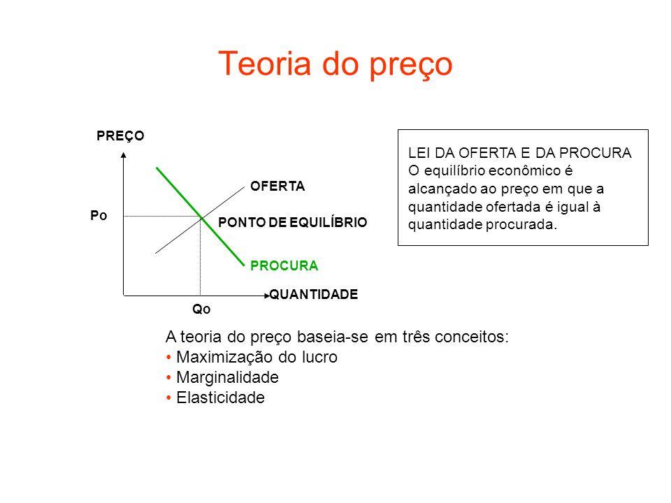 Teoria do preço A teoria do preço baseia-se em três conceitos: