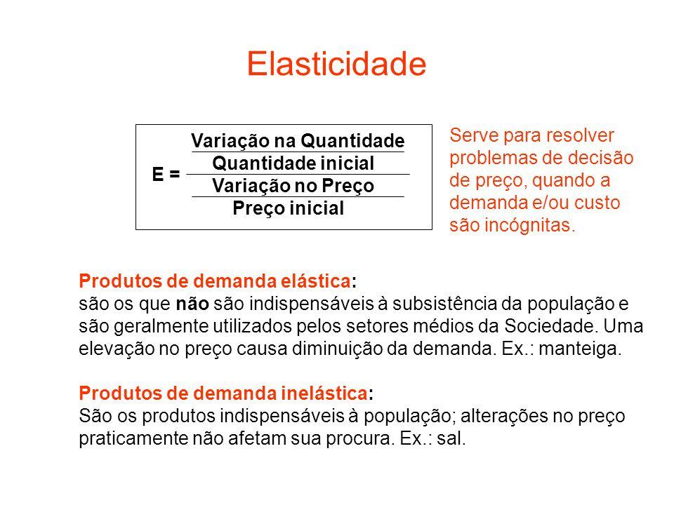 Elasticidade E = Variação na Quantidade Quantidade inicial