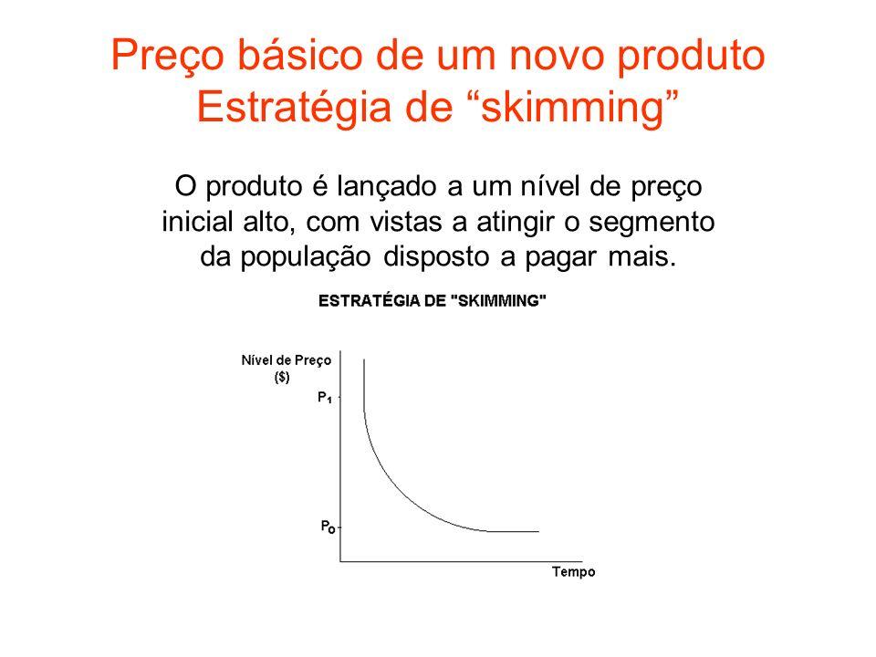 Preço básico de um novo produto Estratégia de skimming