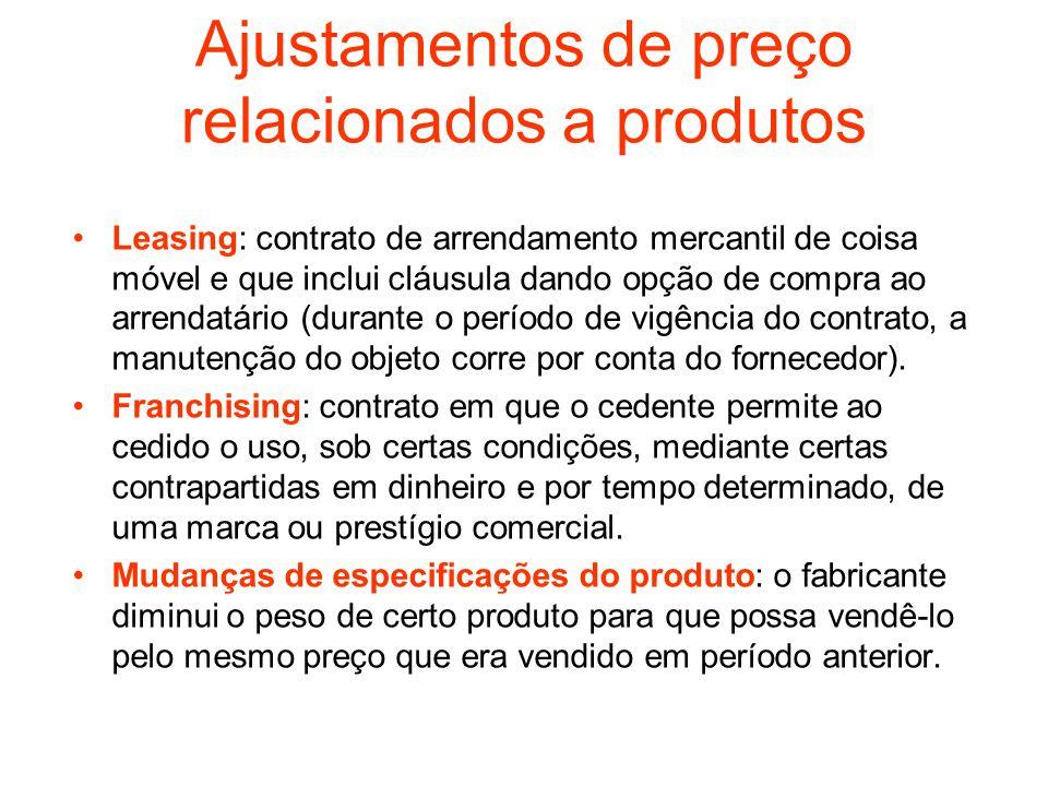Ajustamentos de preço relacionados a produtos