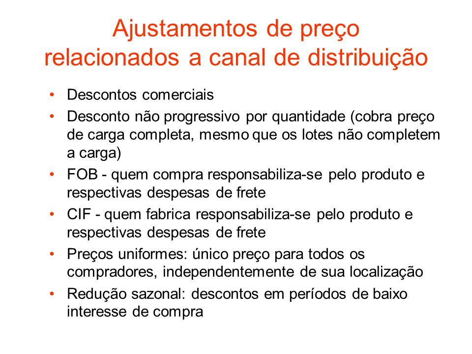 Ajustamentos de preço relacionados a canal de distribuição