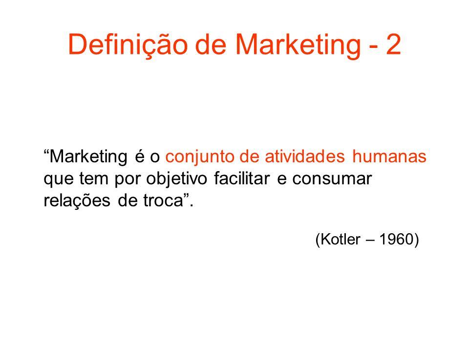 Definição de Marketing - 2
