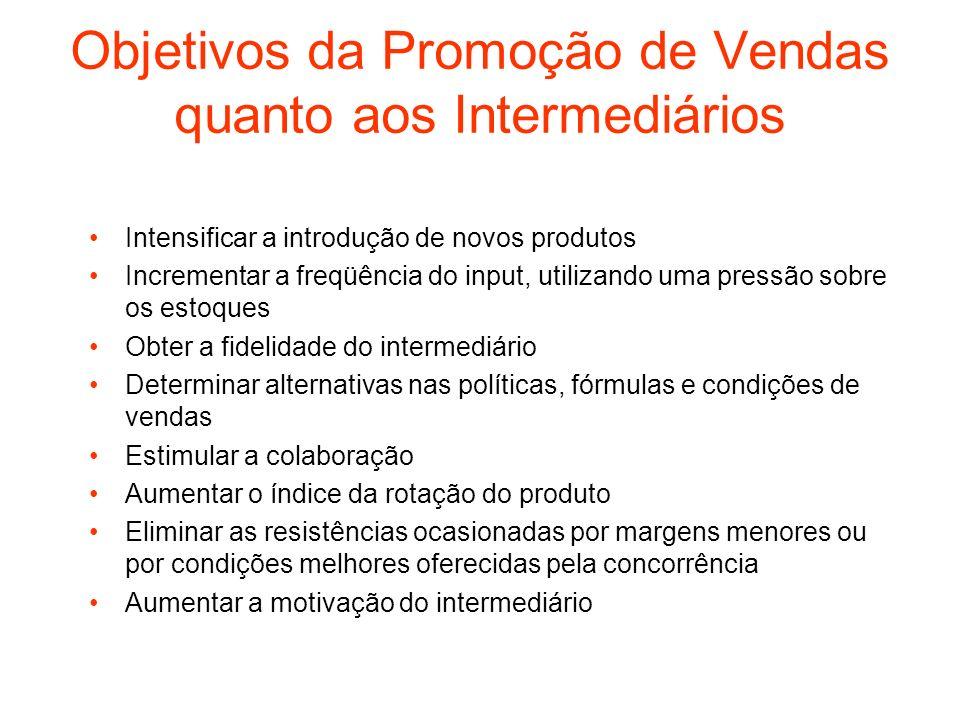 Objetivos da Promoção de Vendas quanto aos Intermediários