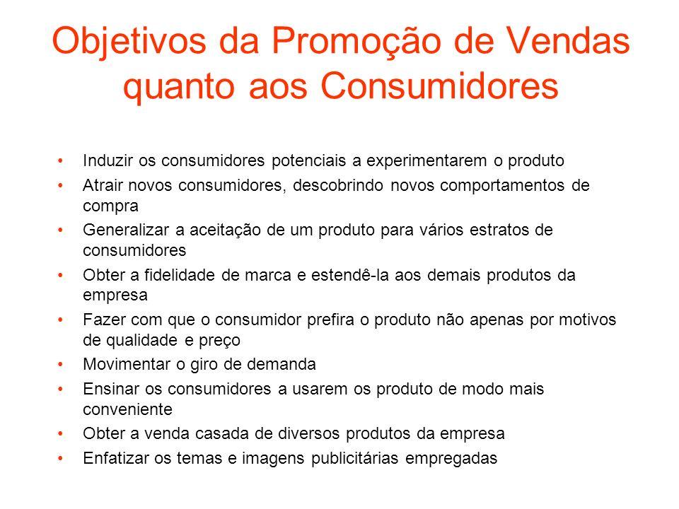 Objetivos da Promoção de Vendas quanto aos Consumidores