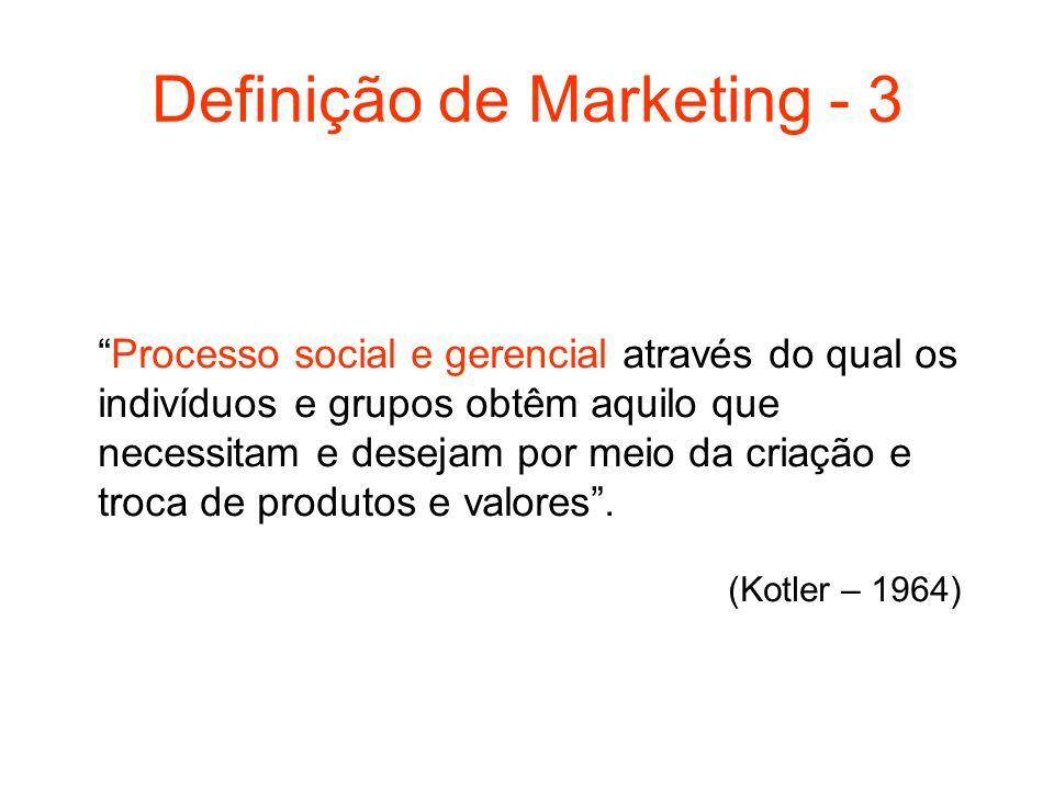 Definição de Marketing - 3