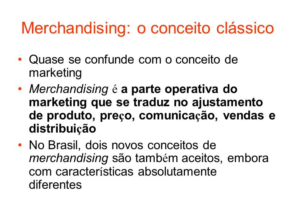 Merchandising: o conceito clássico