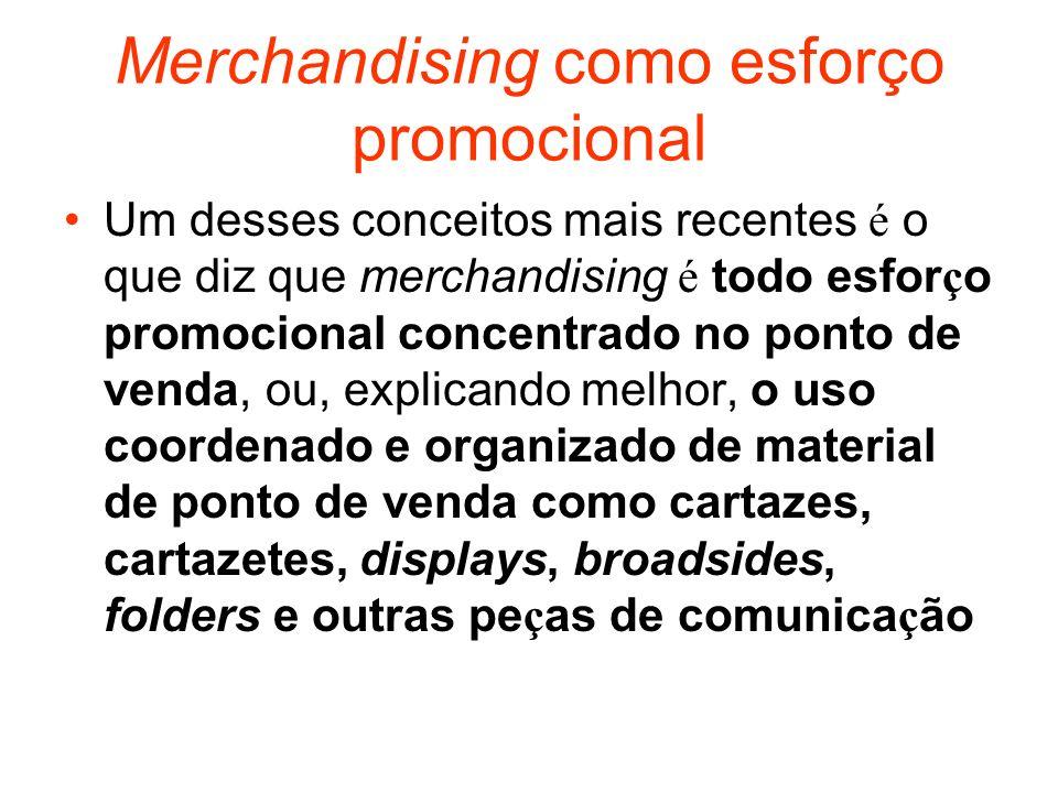 Merchandising como esforço promocional