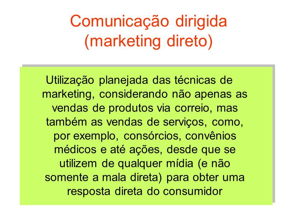 Comunicação dirigida (marketing direto)
