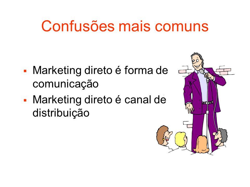 Confusões mais comuns Marketing direto é forma de comunicação
