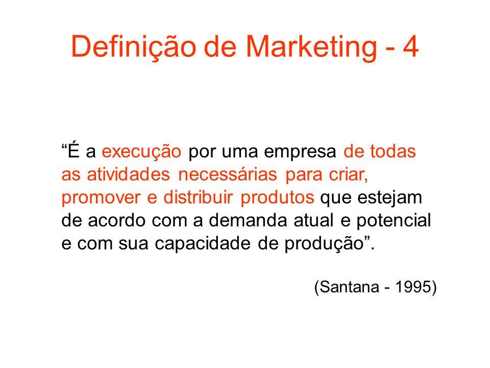 Definição de Marketing - 4