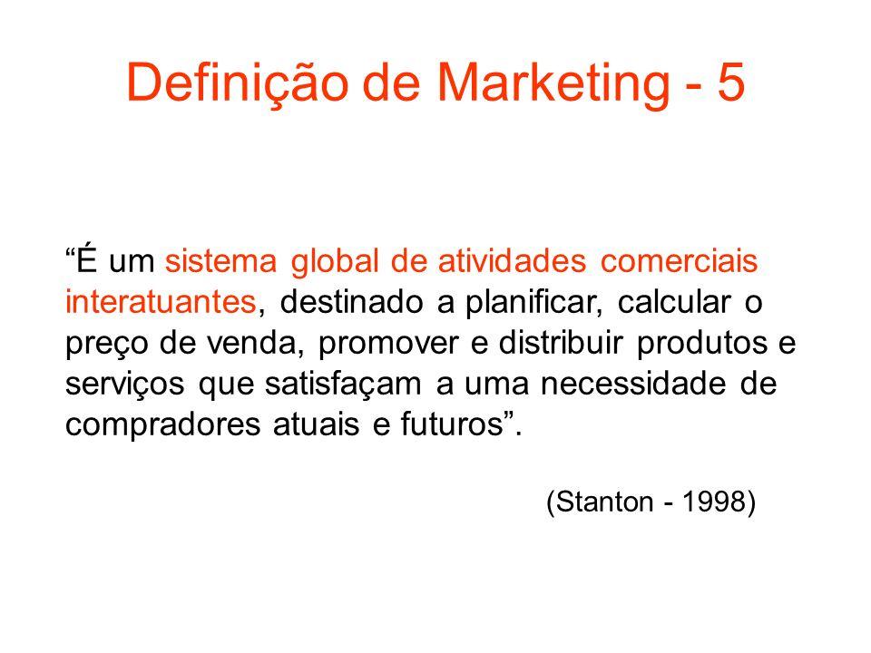 Definição de Marketing - 5