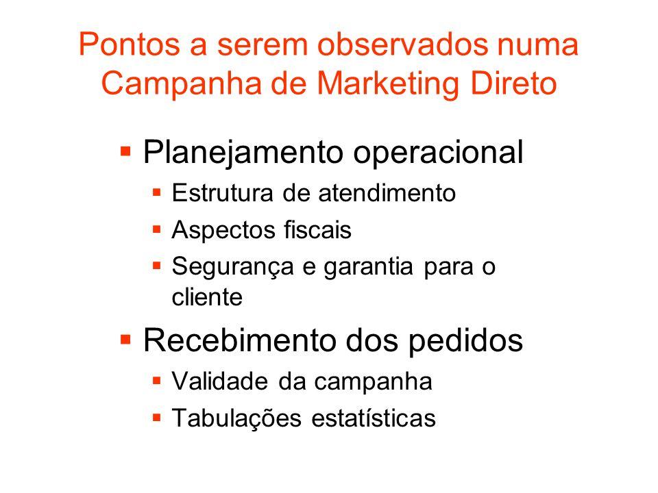 Pontos a serem observados numa Campanha de Marketing Direto
