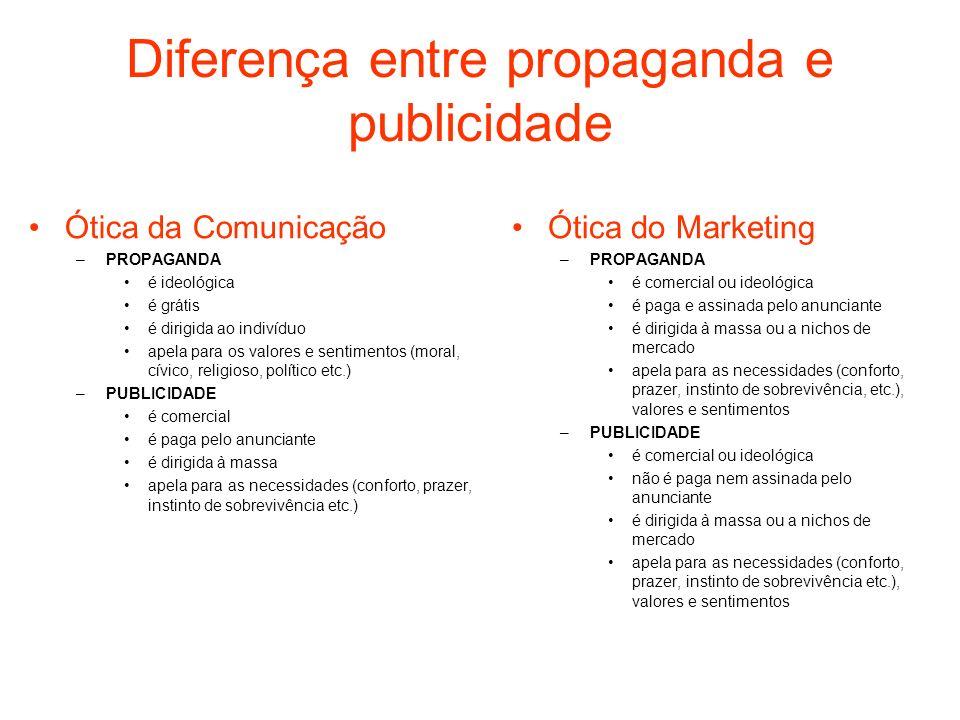 Diferença entre propaganda e publicidade