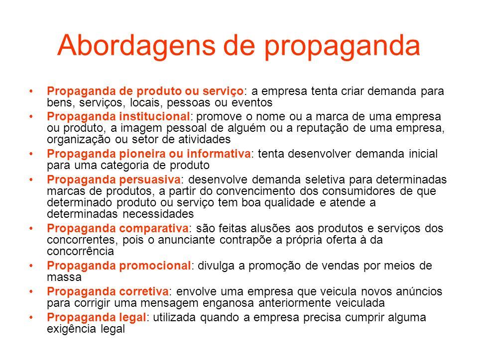 Abordagens de propaganda