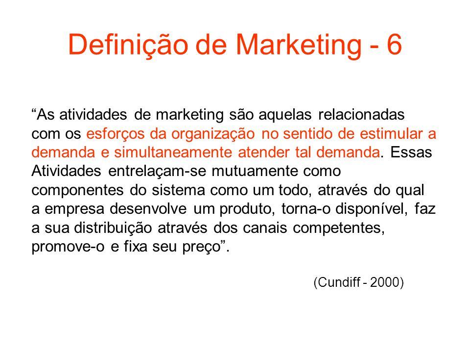 Definição de Marketing - 6