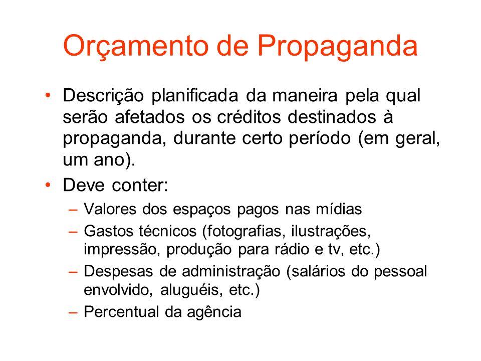 Orçamento de Propaganda