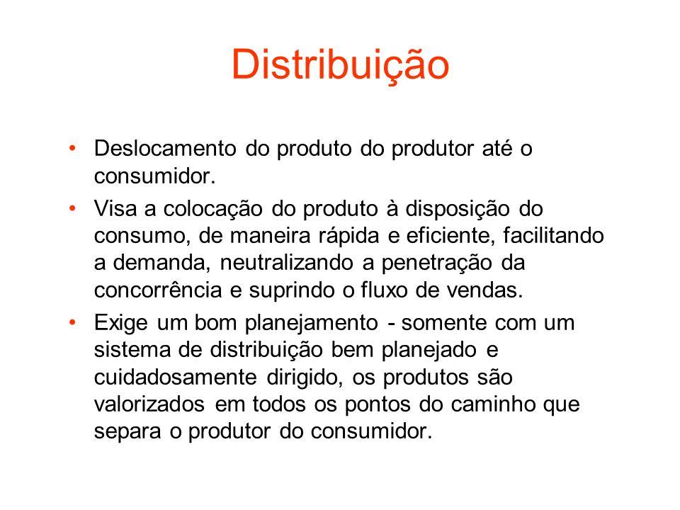 Distribuição Deslocamento do produto do produtor até o consumidor.