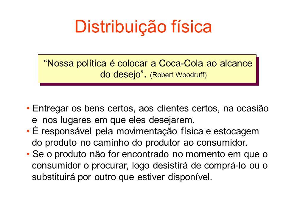 Distribuição física Nossa política é colocar a Coca-Cola ao alcance do desejo . (Robert Woodruff)