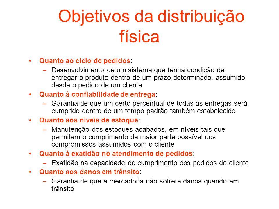Objetivos da distribuição física
