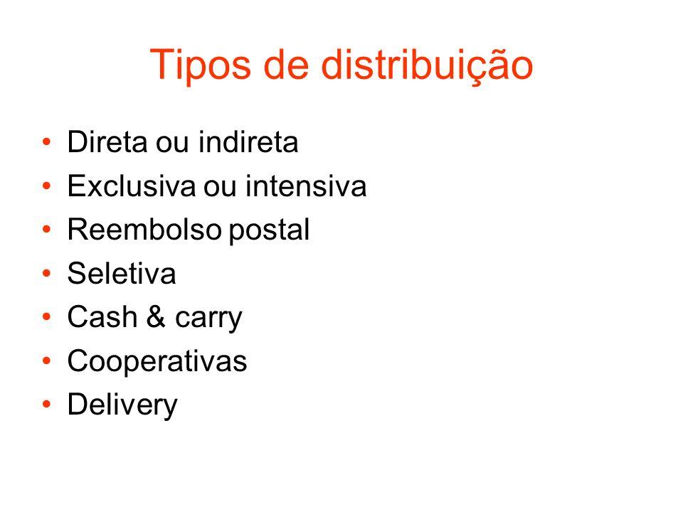Tipos de distribuição Direta ou indireta Exclusiva ou intensiva
