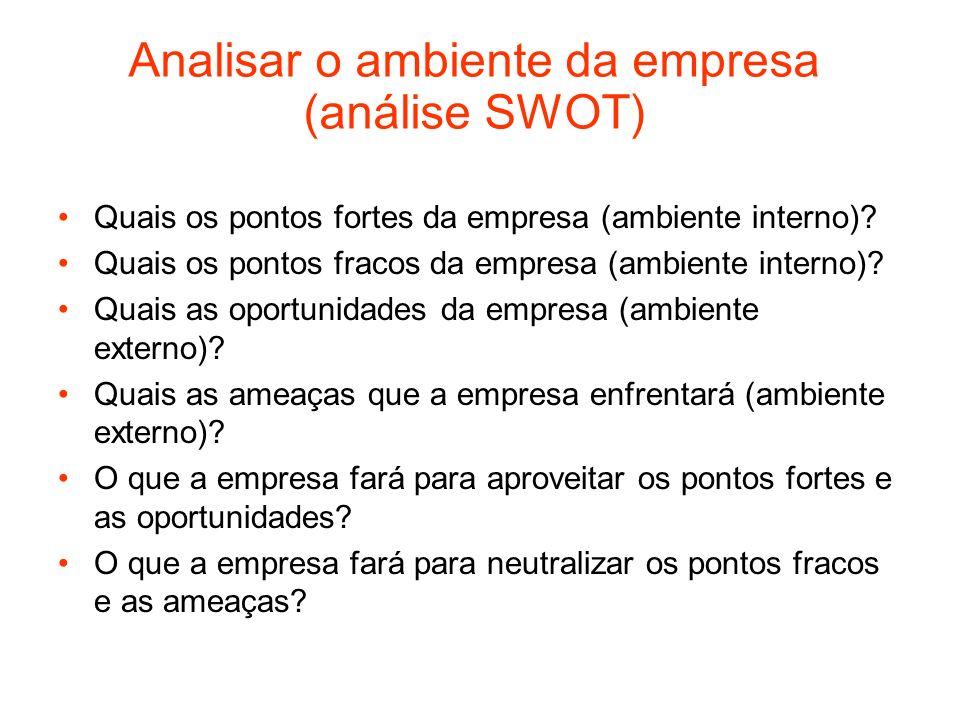 Analisar o ambiente da empresa (análise SWOT)