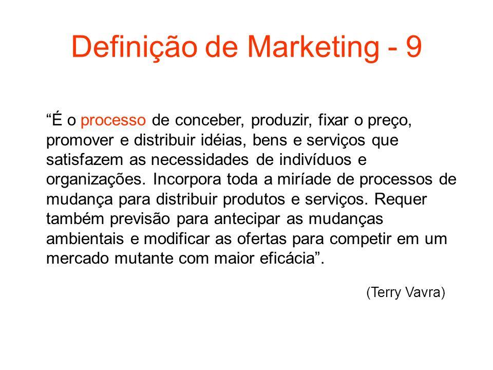 Definição de Marketing - 9