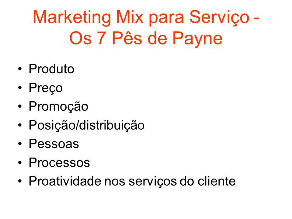 Marketing Mix para Serviço - Os 7 Pês de Payne