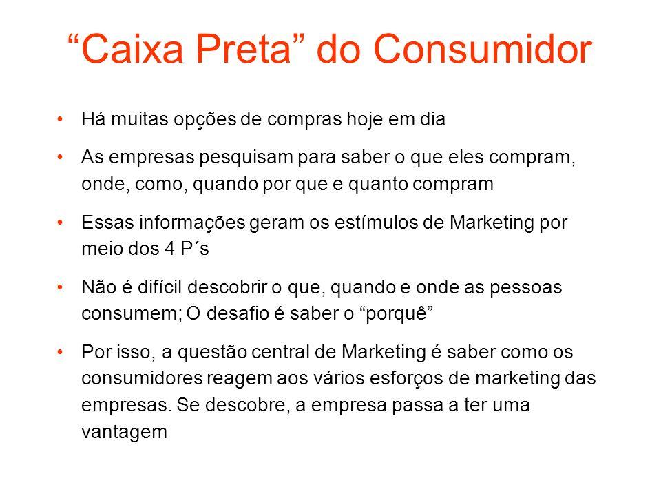 Caixa Preta do Consumidor