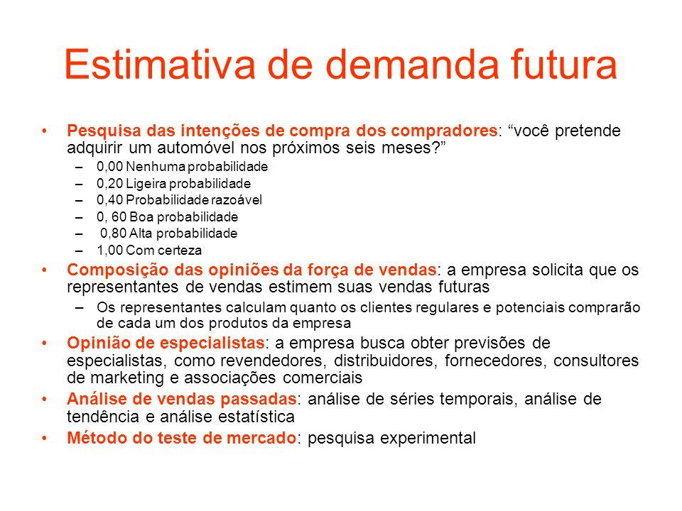 Estimativa de demanda futura