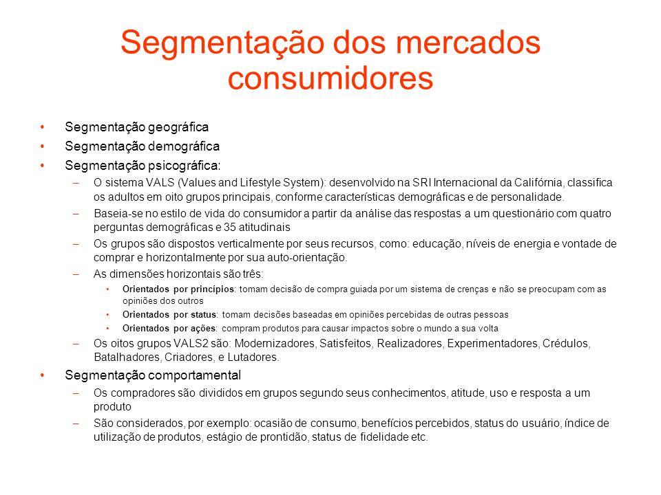 Segmentação dos mercados consumidores