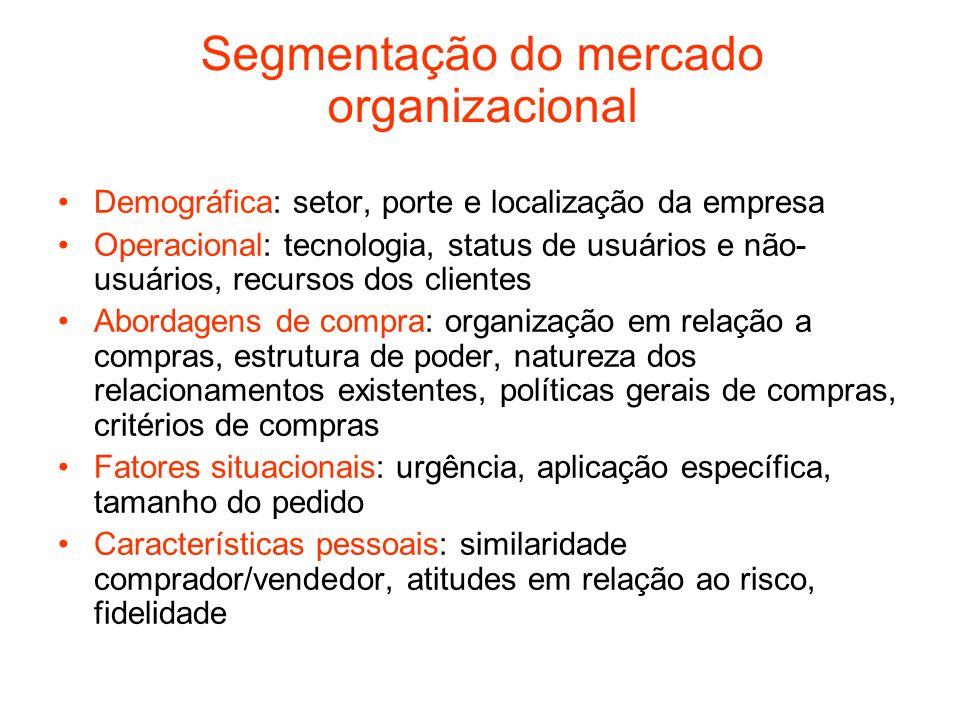 Segmentação do mercado organizacional