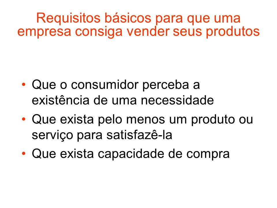 Requisitos básicos para que uma empresa consiga vender seus produtos