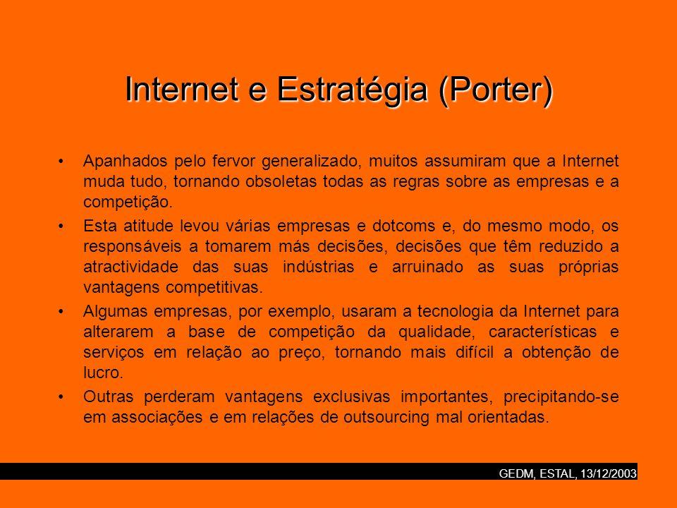 Internet e Estratégia (Porter)