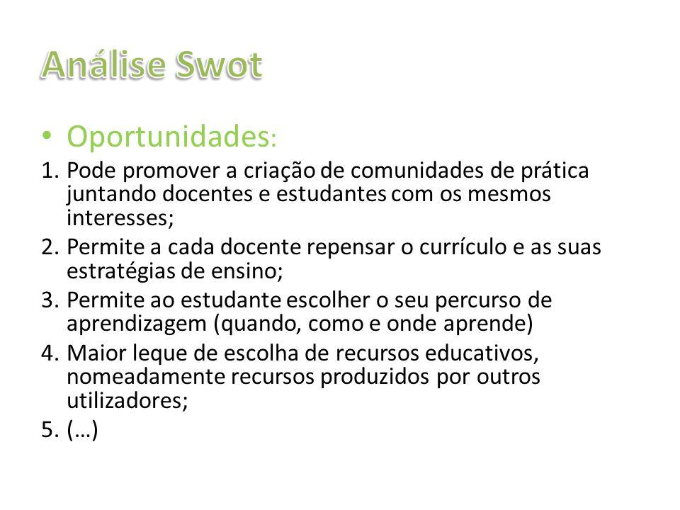 Análise Swot Oportunidades: